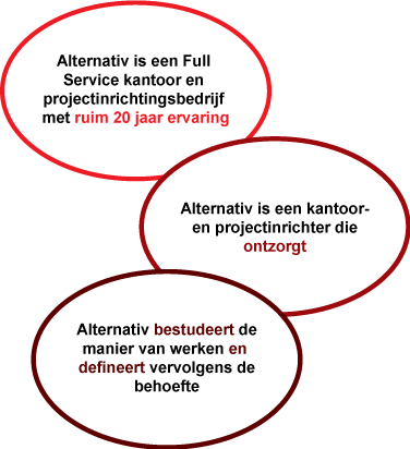 https://alternativ.nl/wp-content/uploads/2020/01/wie-is-alternativ.png